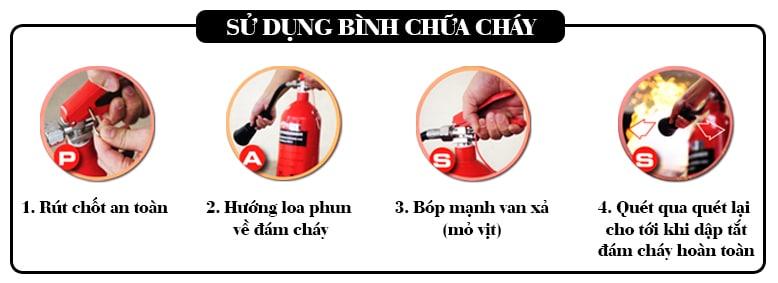 Hình ảnh 4 bước sử dụng bình chữa cháy nhanh