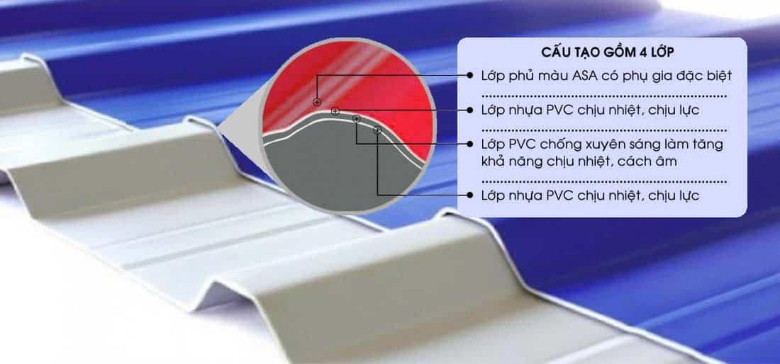 Cấu tạo tôn nhựa 4 lớp asa/pvc